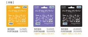 商品券クレジットカード購入